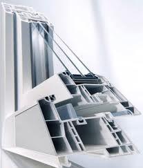 пластиковые окна профиль rehau